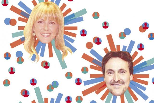 Véronique Cloutier et Guy A. Lepage, deux des...