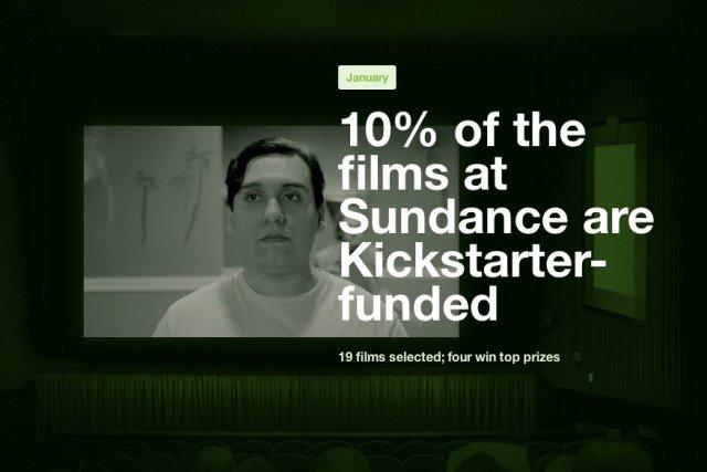 Le site de financement populaire Kickstarter accueillera à partir de la fin de...