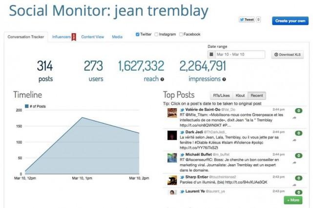 L'appel à la mobilisation lancé par le maire Jean Tremblay contre Greenpeace et... (Source Twitter)