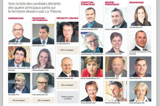 Le portrait électoral de la région a considérablement changé depuis la dernière...