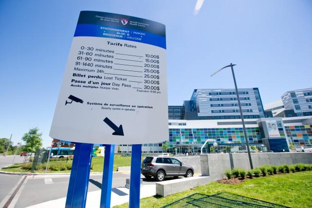 Le parc de stationnement du CUSM, qui comprend... (PHOTO DAVID BOILY, ARCHIVES LA PRESSE)