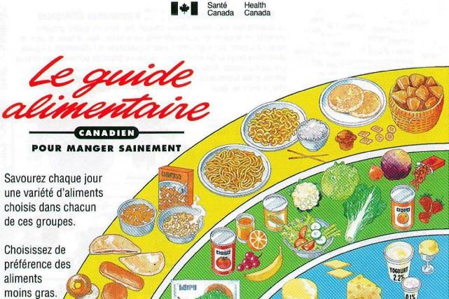 Au Canada, le premier guide alimentaire a vu... (IMAGE TIRÉE DU SITE INTERNET DU GUIDE ALIMENTAIRE CANADIEN)