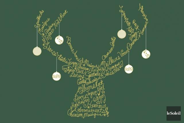 Qu'offrir à vos proches pour Noël? Et que leur demander de vous glisser, sous... (123RF/Cienpies Design, Montage Le Soleil)