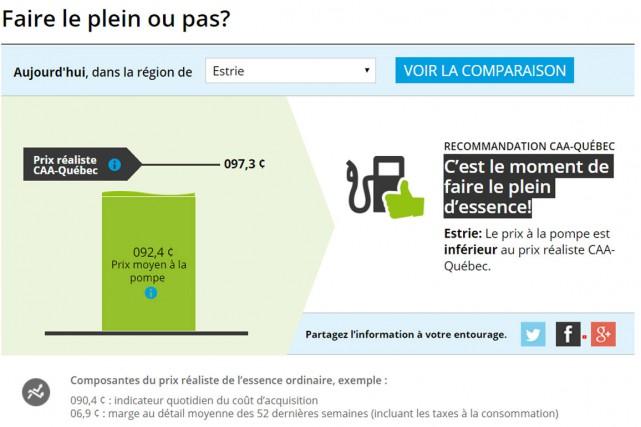 Le prix de l'essence pourrait subir une pression à la hausse dans la région,... (Capture d'écran CAA-Québec)