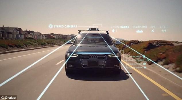 Cruise Automation avait lancé en 2014 un système...