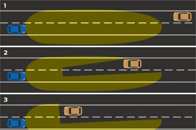 Ces phares de route s'ajustent automatiquement et créent... (Photo fournie par le constructeur)