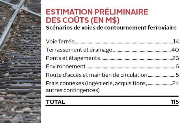 Le maire de Nantes est satisfait des conclusions de la première étape de...