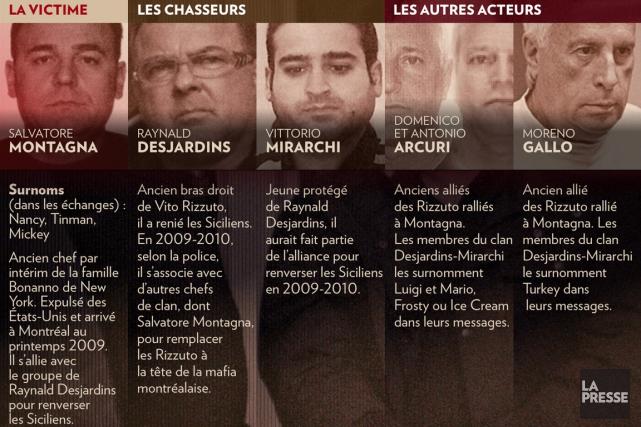 Pendant quelques mois en 2011, les enquêteurs de la GRC qui interceptaient à... (PHOTOMONTAGE LA PRESSE)