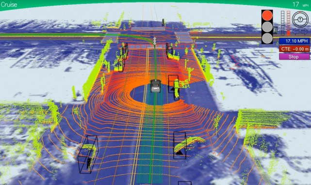 Le lidar à base laser (ou à base... (PHOTO : Google)