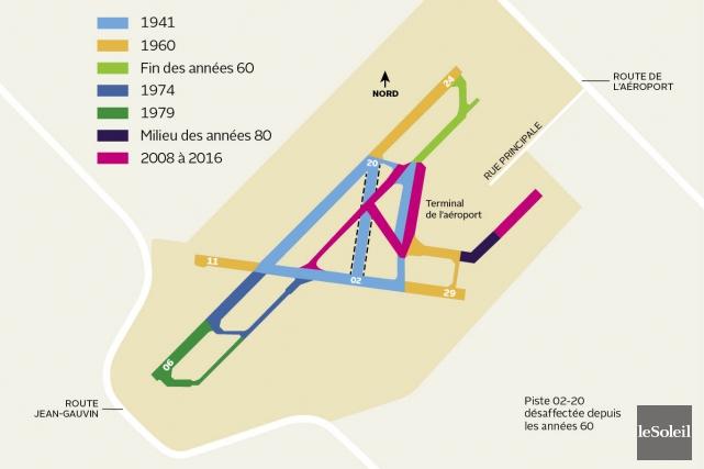 Selon le plan directeur de l'aéroport de Québec, datant de 2010, il est... (Infographie Le Soleil)