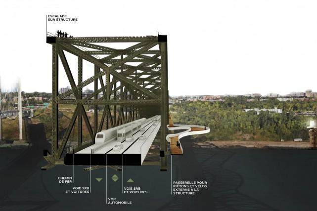 Ce à quoi pourrait ressembler le pont de... (Sources Simon Parent (2016) et Aviseo Conseil)