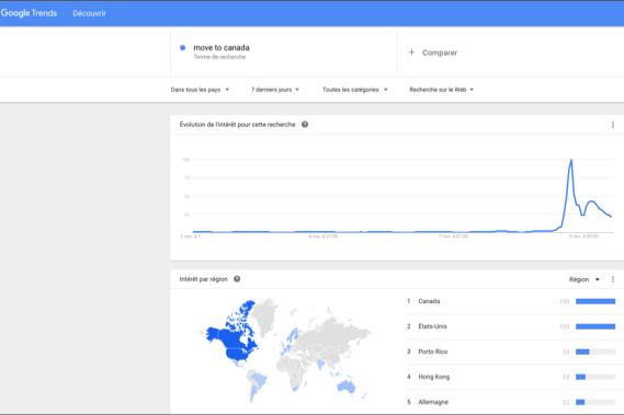 Google Trends, un outil de Google permettant de... (Capture d'écran Google)