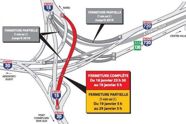 Jusqu'au 29 janvier, une voie de circulation sera... (IMAGE FOURNIE PAR LE MINISTÈRE DES TRANSPORTS)