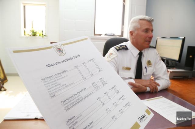 Le directeur du Service de police de Bromont,... (Janick Marois, La Voix de l'Est)