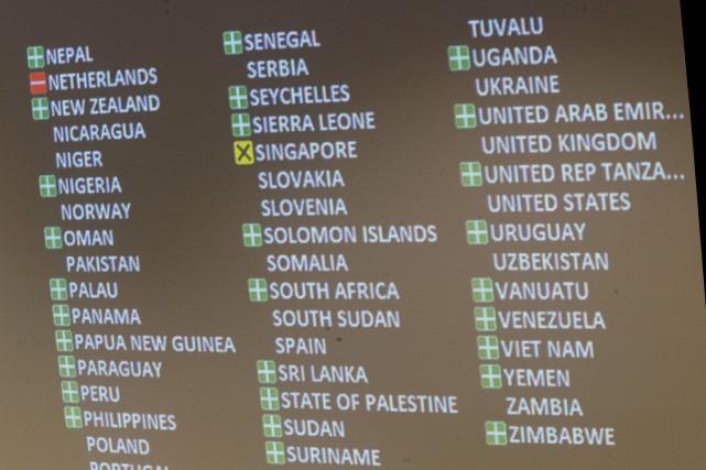 Cette photo montre le résultat du vote de... (AP, Mary Altaffer)