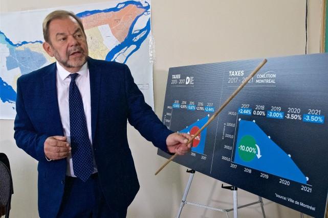 Le candidat à la mairie de Montréal, Jean... (Photo André Pichette, La Presse)