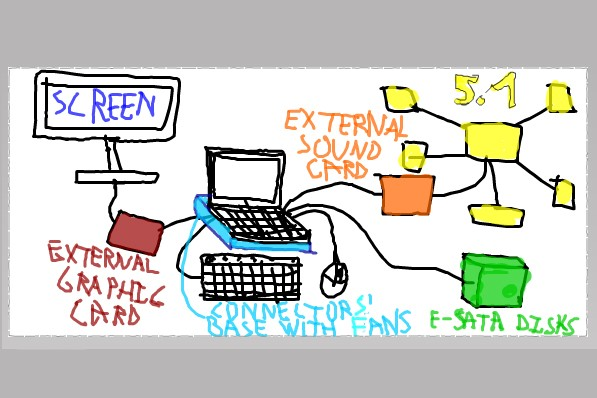 Une idée publiée sur le site WePC.com...