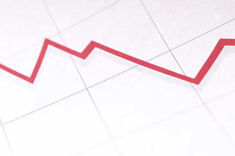 L'indicateur avancé composite a ralenti, ayant enregistré une hausse de 0,4 %...