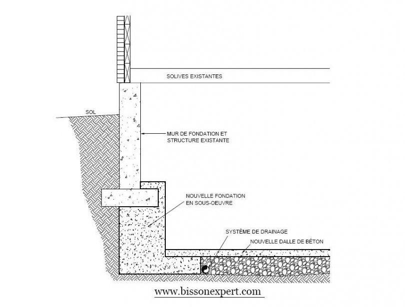 Fondation sous mur en pierre