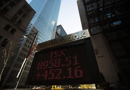Un bas à 7480 points en mars, puis une fermeture positive qui... (Photo: Reuters)