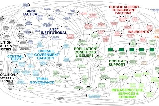 Un diagramme tiré d'une présentation PowerPoint présentant la...