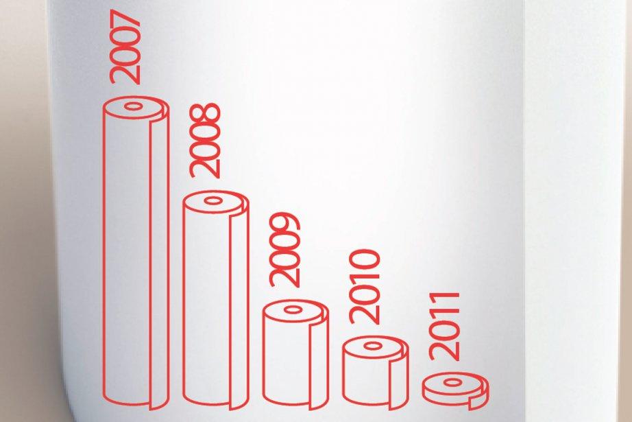 Consommation de papier journal aux États-Unis.... (Infographie La Presse)