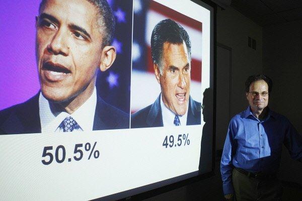Au lancement du «Twitter Political Index», Obama était crédité d'un score de 34...