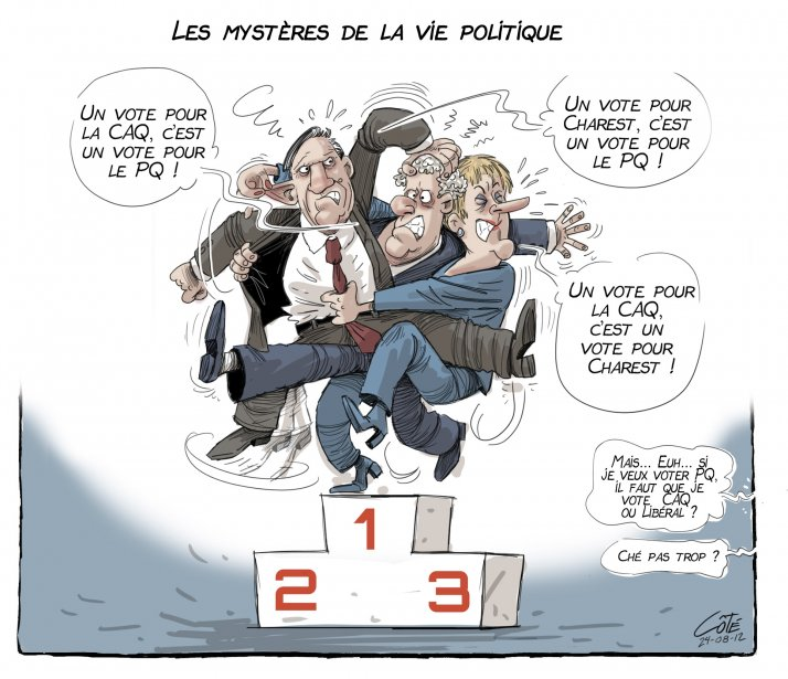 ÉLECTIONS PROVINCIALES (Le Soleil, André-Philippe Côté)