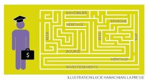 Qu'on soit petit entrepreneur,... (ILLUSTRATION LUCIE HANACHIAN, LA PRESSE)