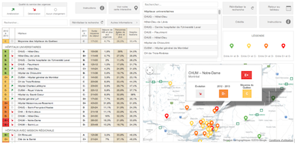 Tableau et carte interactive du Palmarès des urgences... (Capture d'écran)