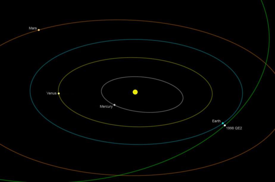 Bien que cet astéroïde baptisé 1998 QE2 ne... (Photo AFP)