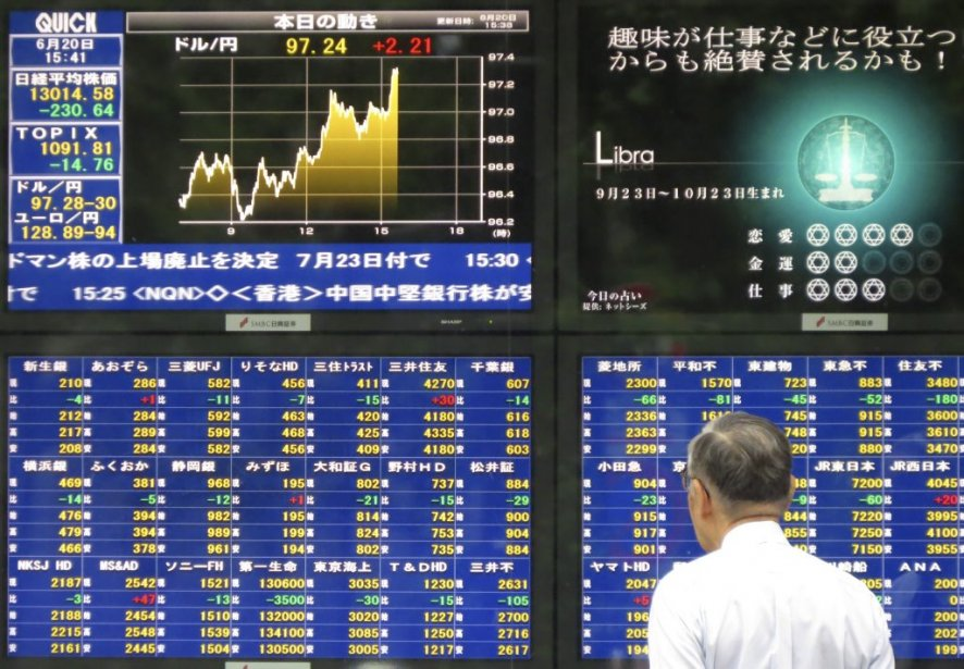 Marchés actions, devises, or, titres de dettes souveraines,... (Photo AFP)