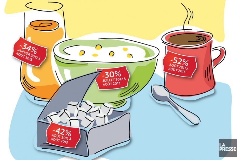 Le café, le sucre, le jus... (ILLUSTRATION JEAN-MARC CHARRON-AUBIN, LA PRESSE)