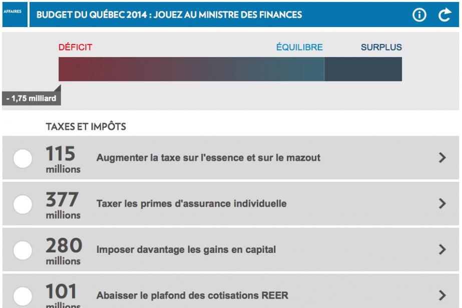 Jouez au ministre des Finances du Québec!... (CAPTURE D'ÉCRAN DU JEU INTERACTIF)