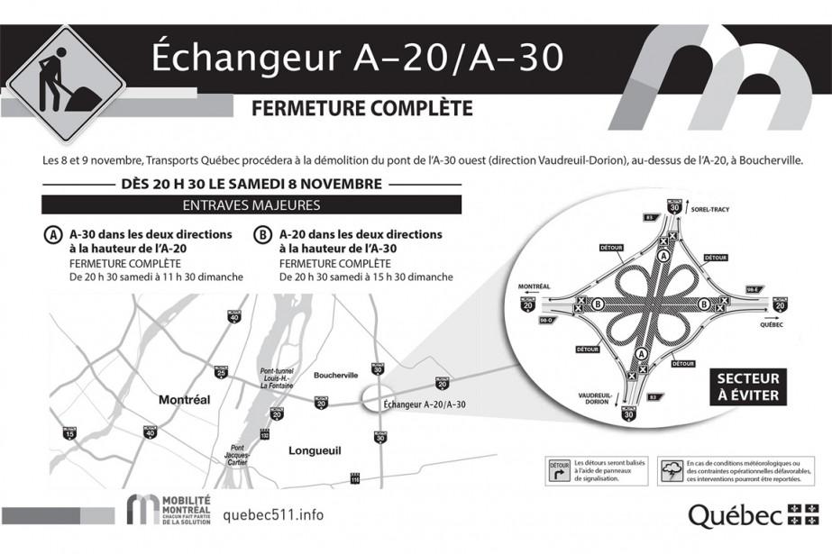 Fermeture d'une partie de l'A-20 et A-30 - LaPresse.ca