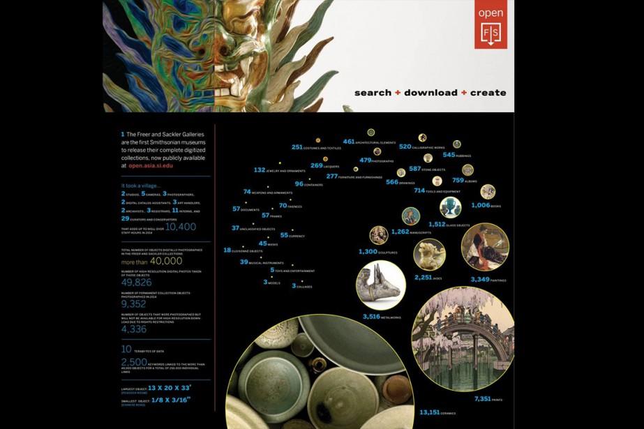 Le musée est le premier des musées nationaux... (IMAGE TIRÉE DE FACEBOOK)