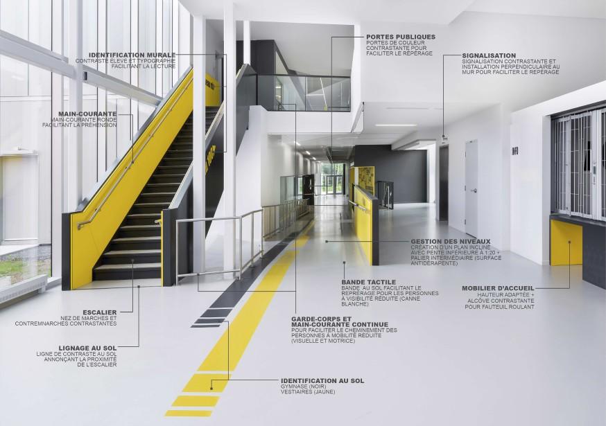 CCM2 architectes a remporté la catégorie Accessibilité universelle pour le Centre communautaire Lebourgneuf. (Stéphane Groleau)