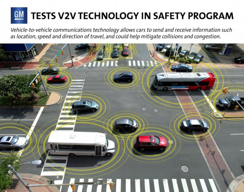<strong>Communication intervéhiculaire</strong> La technologie véŽhicule àˆ véŽhicule, ou V2V (vehicle to vehicle), verra graduellement le jour ˆà partir de 2018. (Photo : General Motors) ()