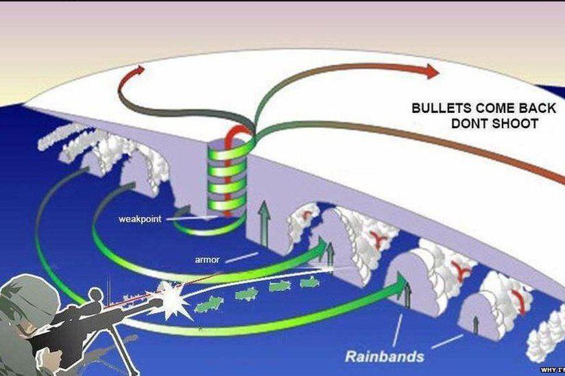 Une infographie montrant les «points faibles» de l'ouragan... (IMAGE TIRÉE DE TWITTER)