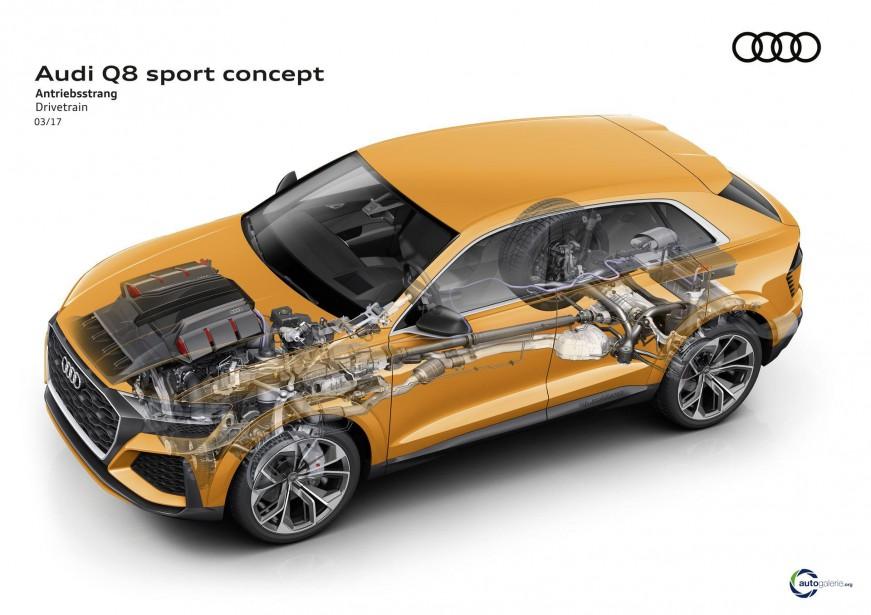 Le groupe motopropulseur de l'Audi Q8 Sport Concept avec hybridation légère 48 V. (Audi)