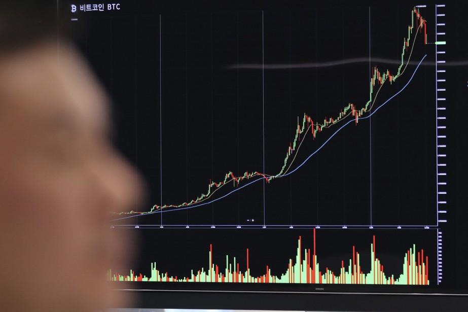 Le CBOE donne au bitcoin «de la légitimité,... (AP)
