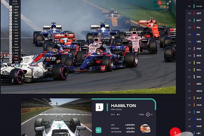 La Formule 1 va lancer son propre service de télévision à la demande, baptisé...