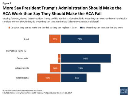 Une solide majorité d'Américains (71%) veulent que Donald Trump et son...