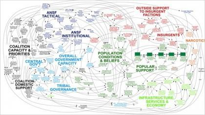 «Quand nous comprendrons ce graphique, nous aurons gagné la guerre», a déclaré...