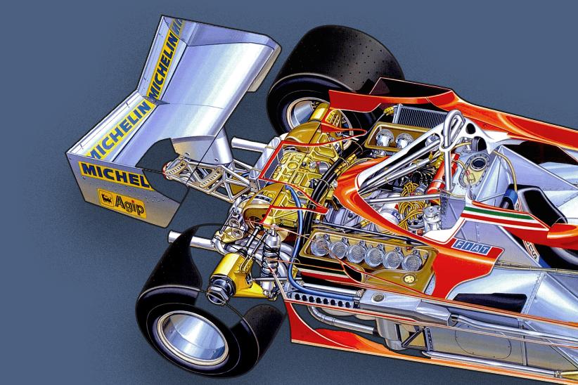 Ferrari 312 T3 -  SUSPENSIONS ET FREINS - Avant:indépendante, triangles et leviers superposés avec ressorts et amortisseurs télescopiques intégrés, barre antiroulis; freins à disque. Arrière:indépendante, bras oscillant supérieur et deux barres inférieures, ressorts télescopiques et amortisseurs intégrés, barre antiroulis; freins à disque. L'introduction de l'effet de sol à cette époque a amené les ingénieurs à concevoir des suspensions très rigides. | 5 juin 2018